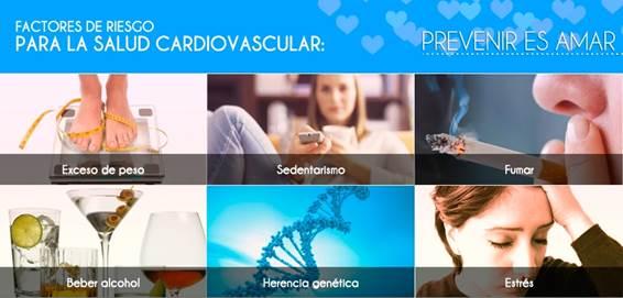 cardiovascular indisa